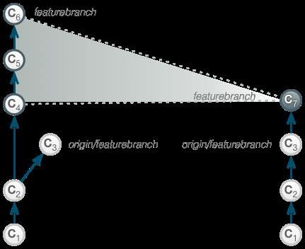 interactive_rebase_squash